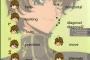 Code Geass Lelouch cursor set