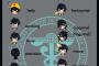 Neon Genesis Evangelion single cursor